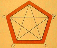Patterns For The Platonic Solids